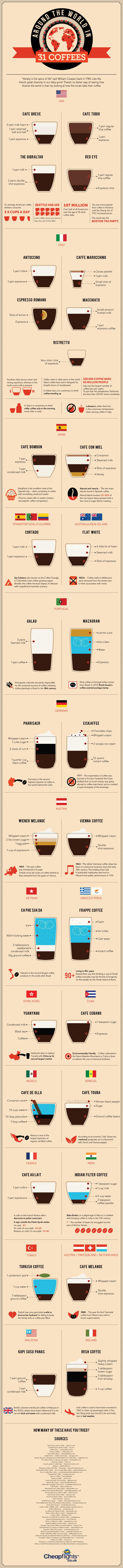 mallorca gourmet pedir café en el mundo